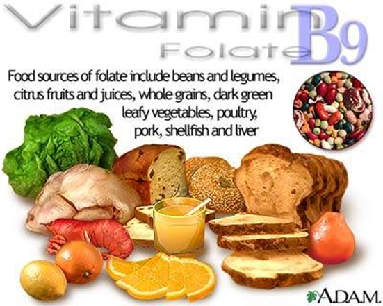 vitamin deficiency alerts B9