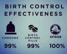 Crocs birth control
